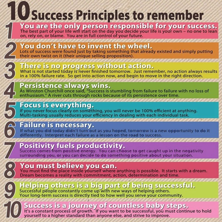 10 Success Principles To Remember