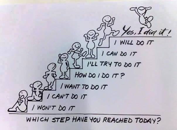 What step have you reach today?