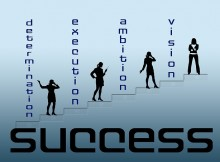 success receipe