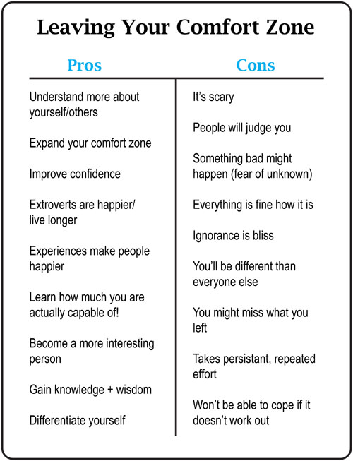 pros and cons of leaving comfort zone